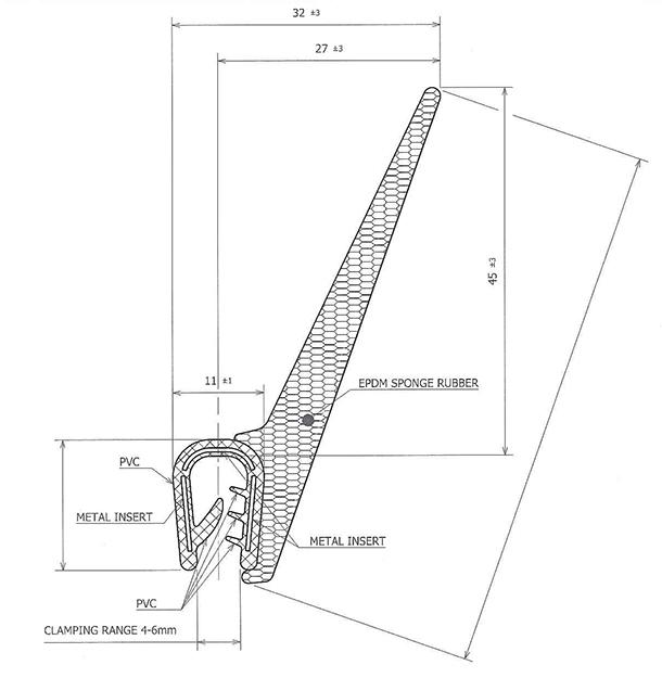 Wind Turbine Rubber Profiles